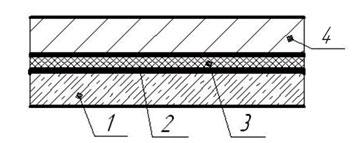 Радиационная защита материалами Абрис. Схема типовой конструкции защитного покрытия