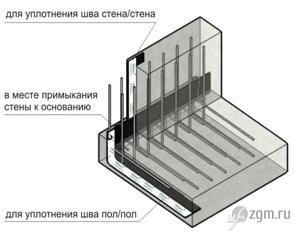 герметизация бетоном